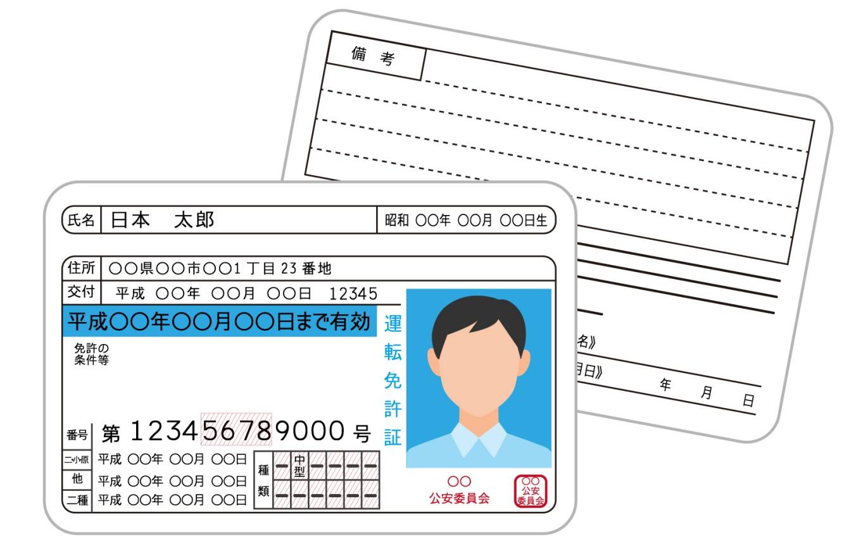 な 必要 再 もの 発行 免許 運転免許の失効と再取得