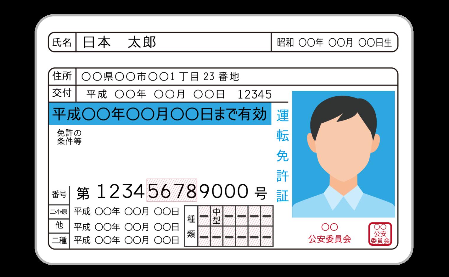 免許証の暗証番号