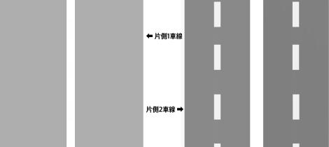 白い実線のセンターライン(中央線)
